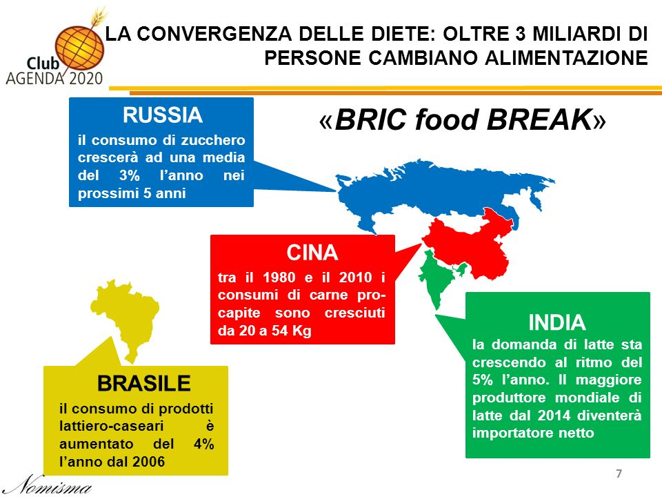 «BRIC food BREAK» RUSSIA CINA INDIA BRASILE