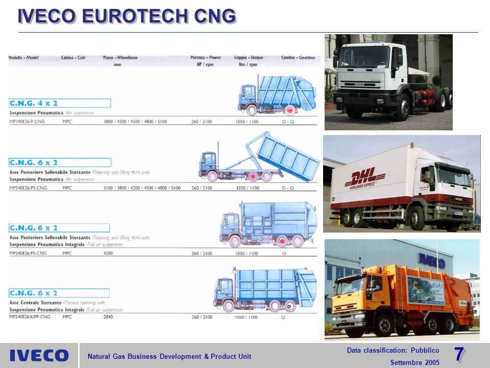 IVECO EUROTECH CNG
