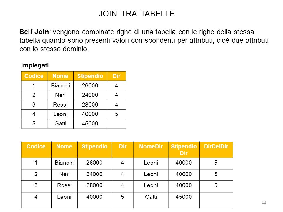 JOIN TRA TABELLE