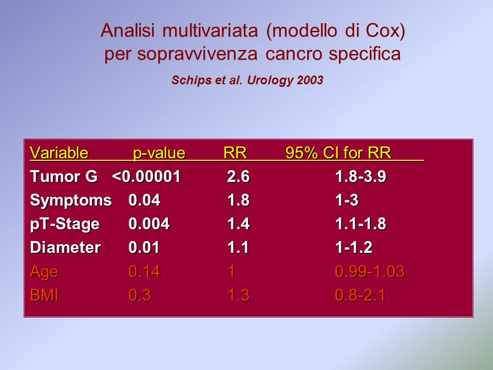 Analisi multivariata (modello di Cox)