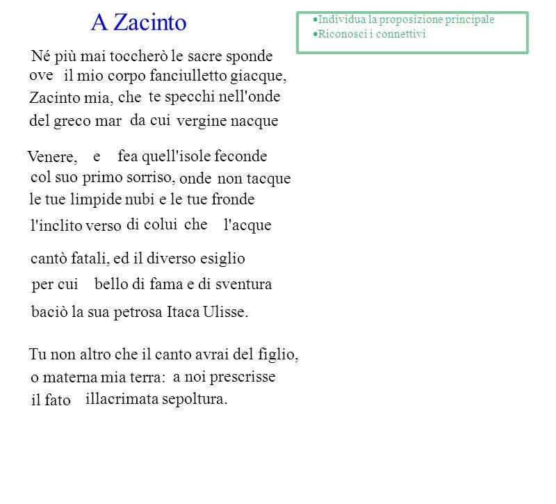 La grammatica dei poeti ppt scaricare - Specchi riflessi testo ...