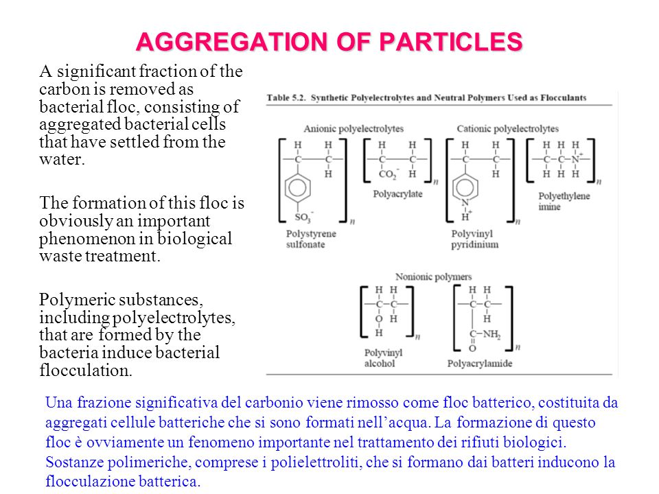 AGGREGATION OF PARTICLES