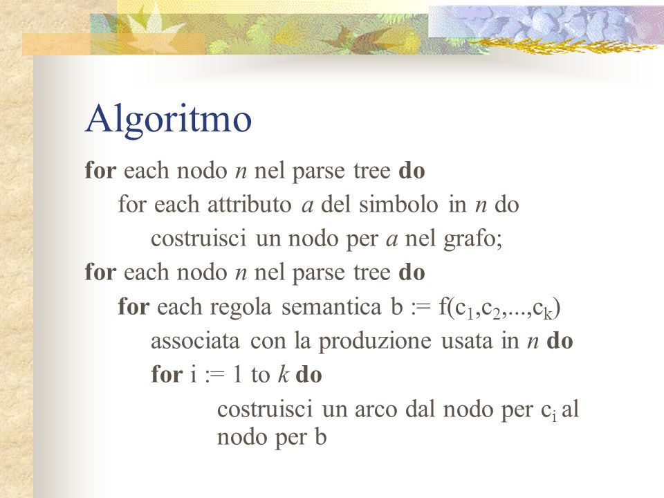 Algoritmo for each nodo n nel parse tree do