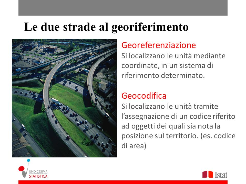 Le due strade al georiferimento