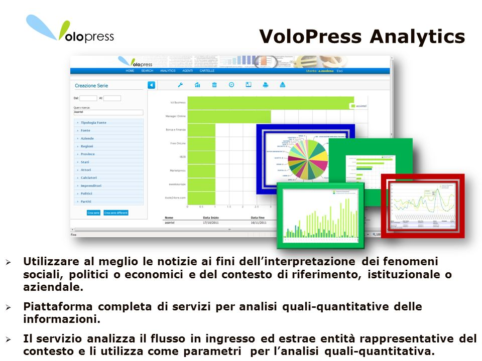 VoloPress Analytics