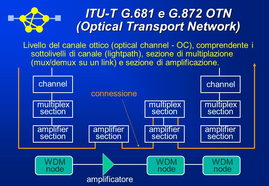 ITU-T G.681 e G.872 OTN (Optical Transport Network)