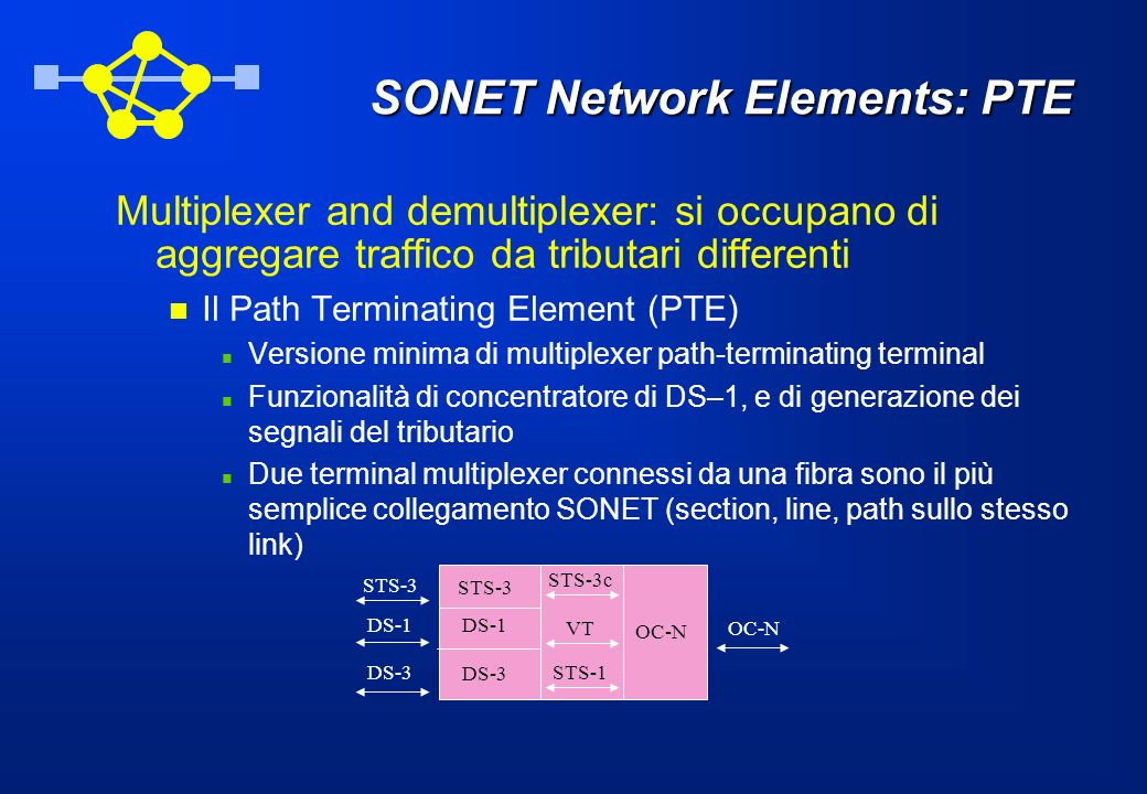SONET Network Elements: PTE