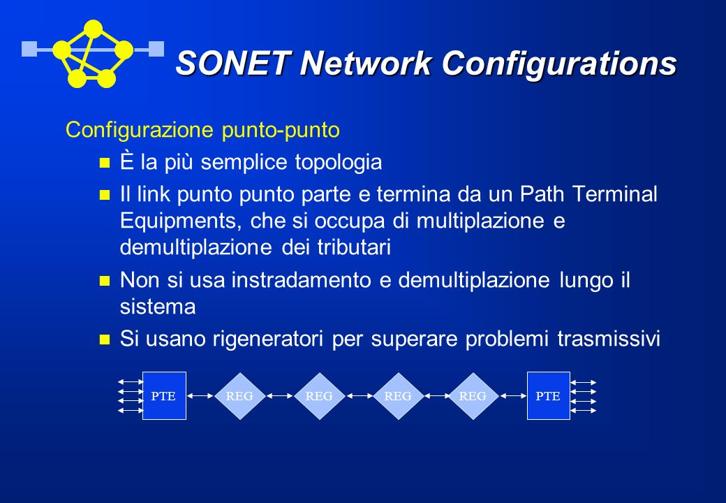 SONET Network Configurations