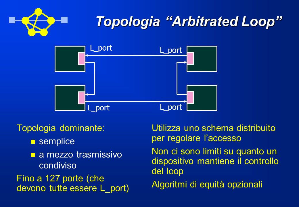 Topologia Arbitrated Loop