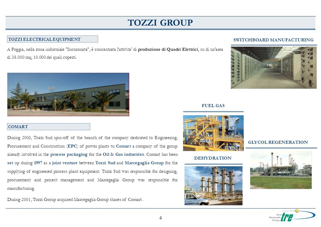 TOZZI GROUP 4 SWITCHBOARD MANUFACTURING