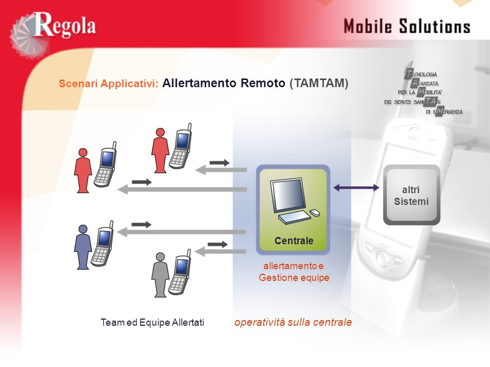Scenari Applicativi: Allertamento Remoto (TAMTAM)