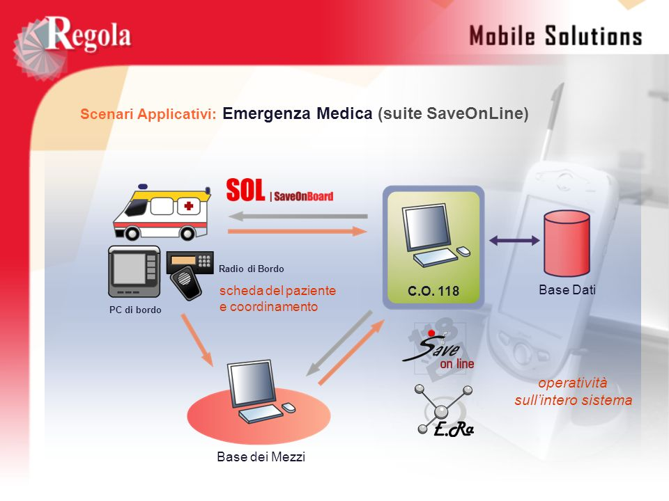 Scenari Applicativi: Emergenza Medica (suite SaveOnLine)