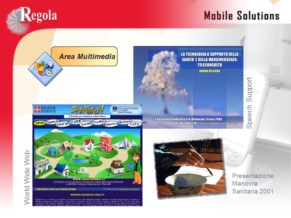 Area Multimedia Speech Support World Wide Web Presentazione Manovra