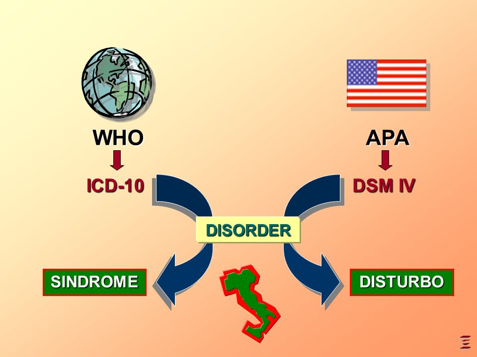 WHO APA ICD-10 DSM IV DISORDER SINDROME DISTURBO