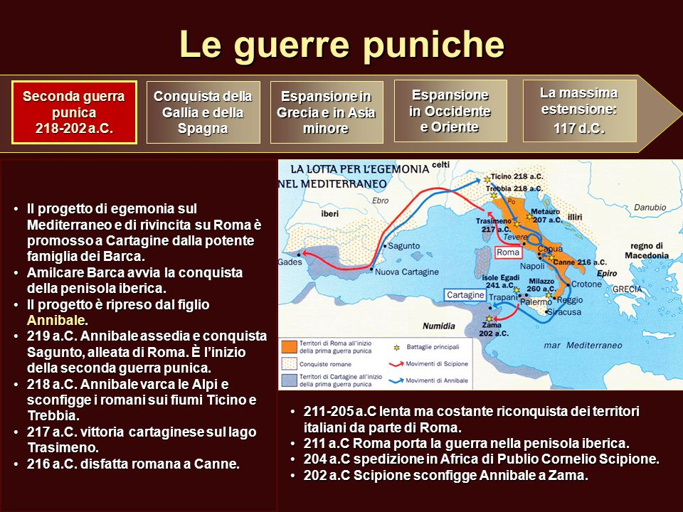 Le guerre puniche Seconda guerra punica 218-202 a.C.
