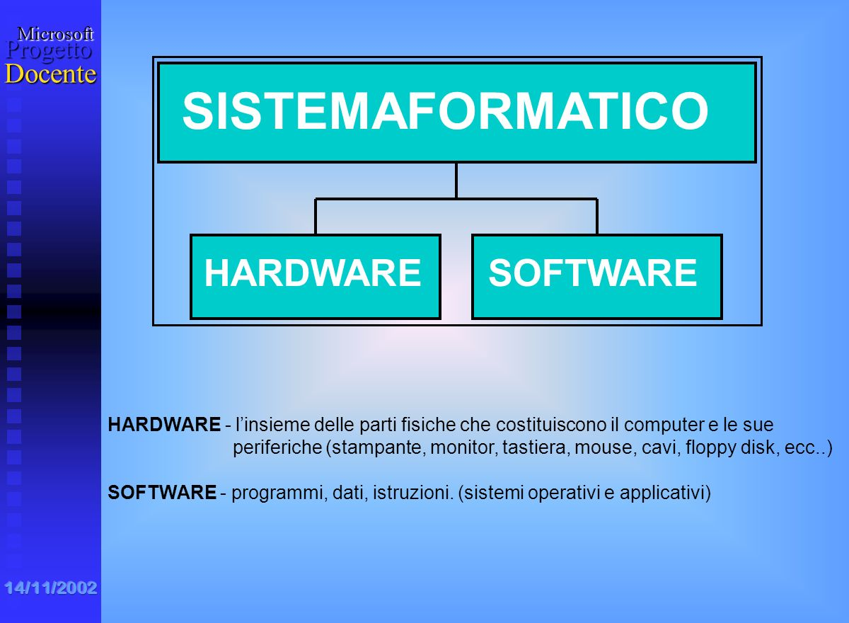SISTEMAFORMATICO HARDWARE SOFTWARE