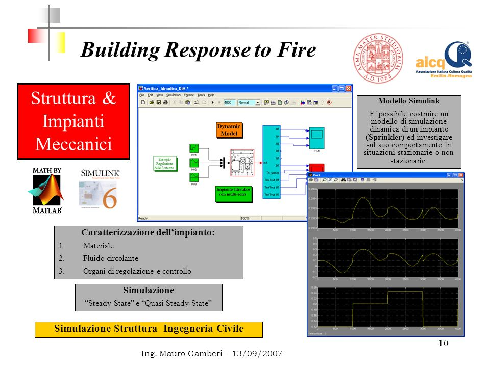 Building Response to Fire