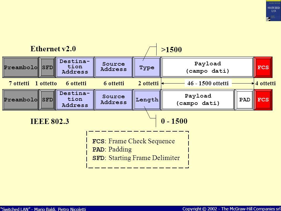 Capitolo 2 Le reti Ethernet e IEEE ppt scaricare