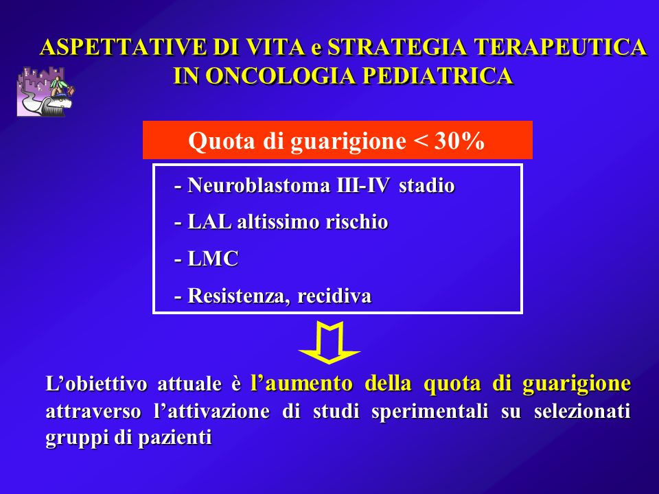 ASPETTATIVE DI VITA e STRATEGIA TERAPEUTICA IN ONCOLOGIA PEDIATRICA