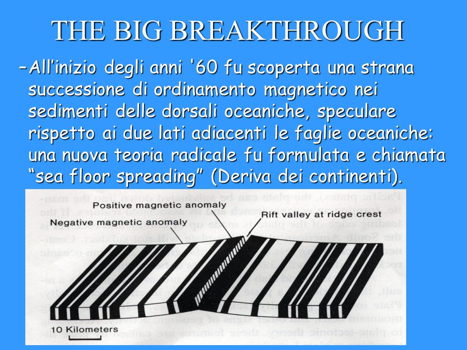 THE BIG BREAKTHROUGH