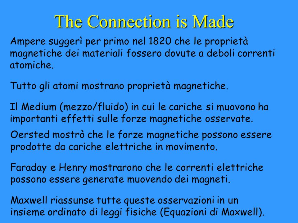 The Connection is Made Ampere suggerì per primo nel 1820 che le proprietà magnetiche dei materiali fossero dovute a deboli correnti atomiche.