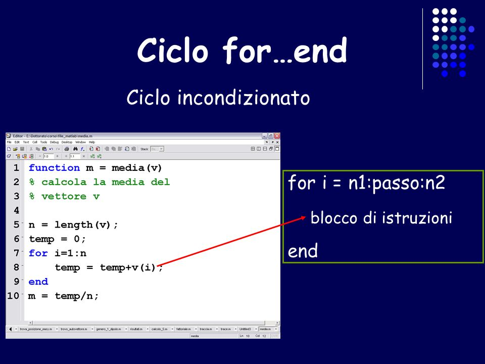 Ciclo for…end Ciclo incondizionato for i = n1:passo:n2