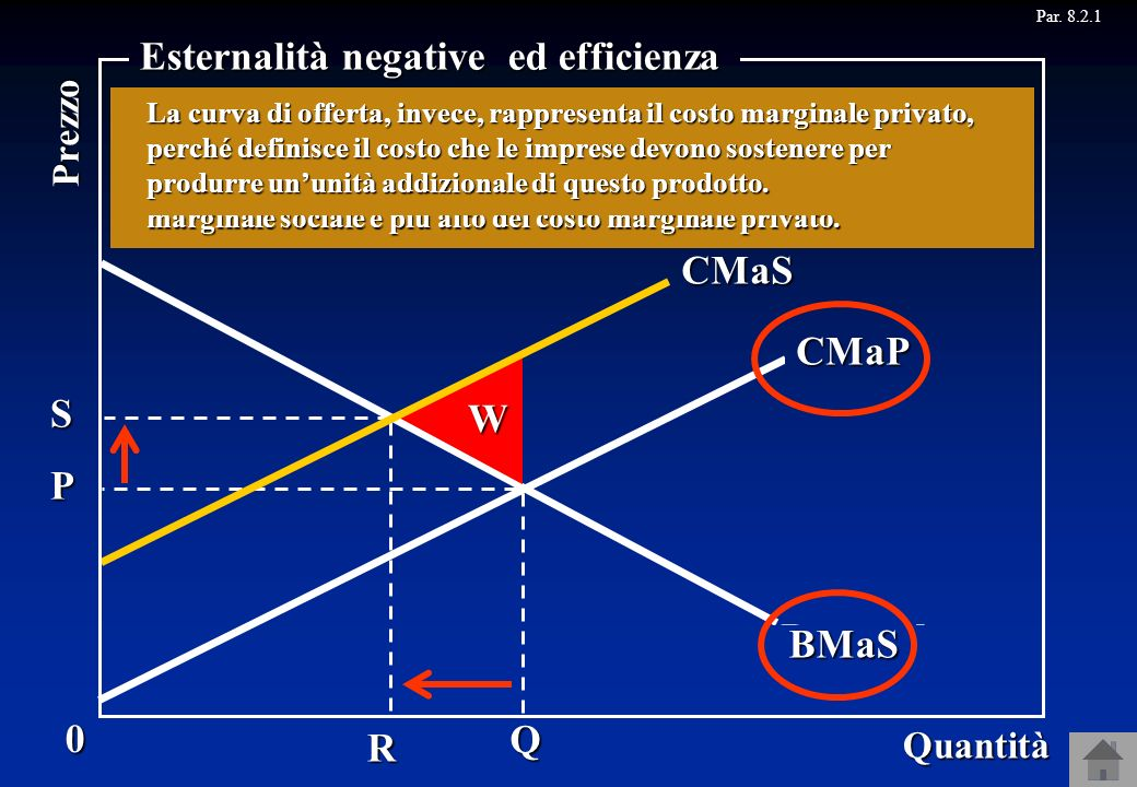 Esternalità negative ed efficienza