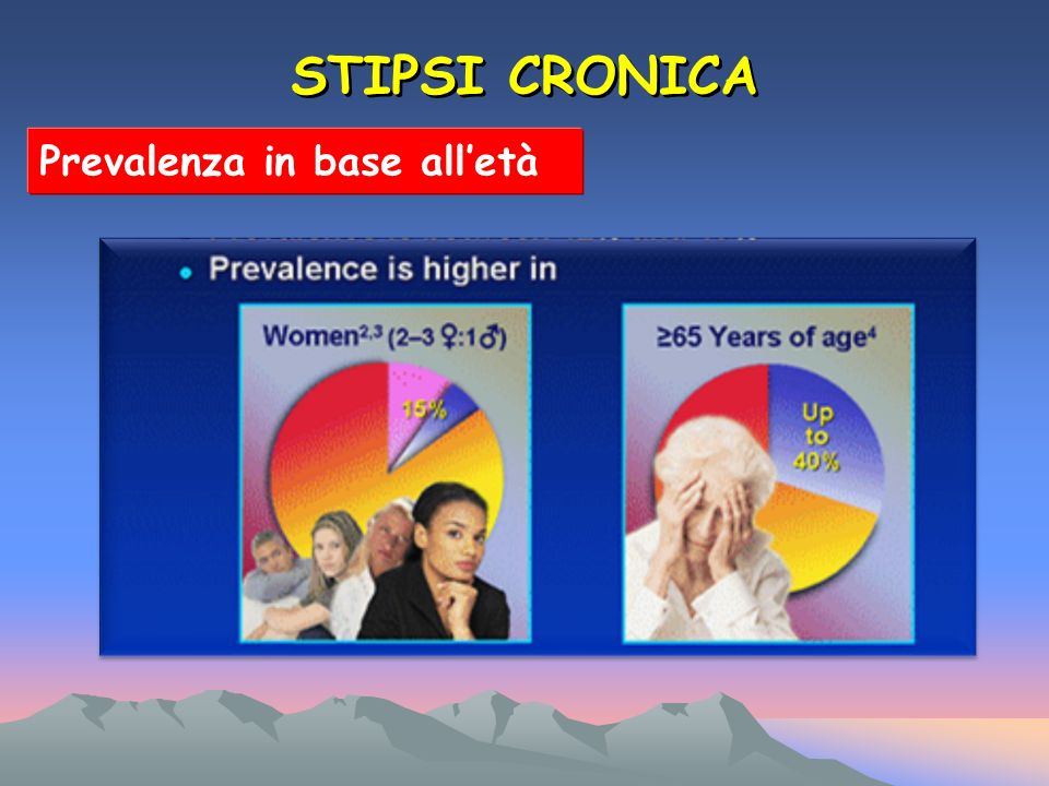 STIPSI CRONICA Prevalenza in base all'età