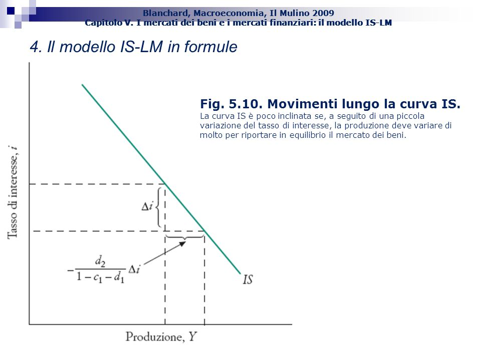 4. Il modello IS-LM in formule