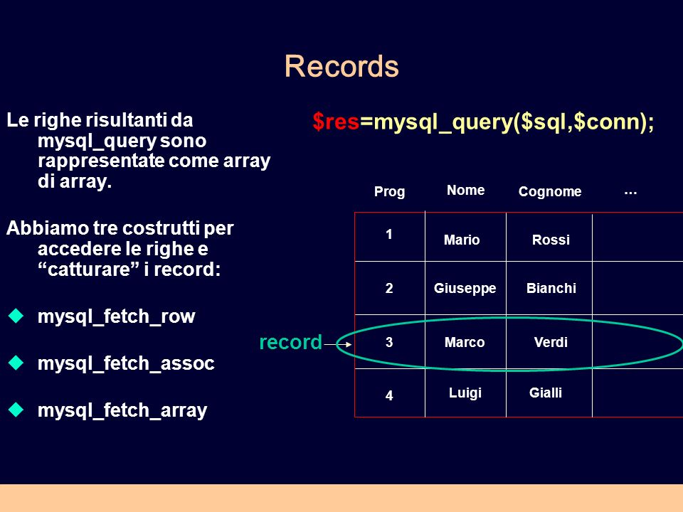 Records $res=mysql_query($sql,$conn); record