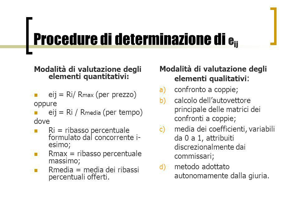 Procedure di determinazione di eij