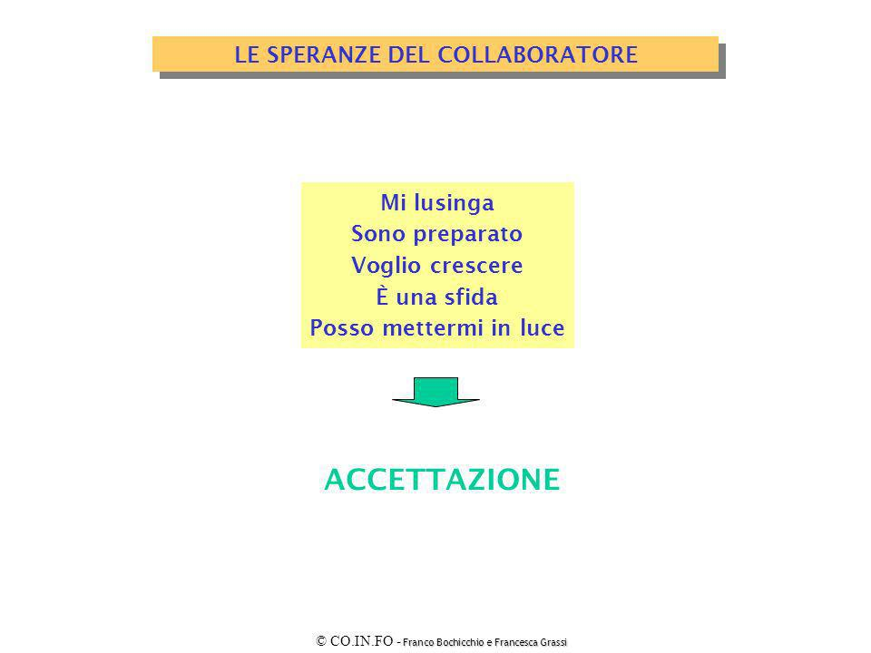 LE SPERANZE DEL COLLABORATORE