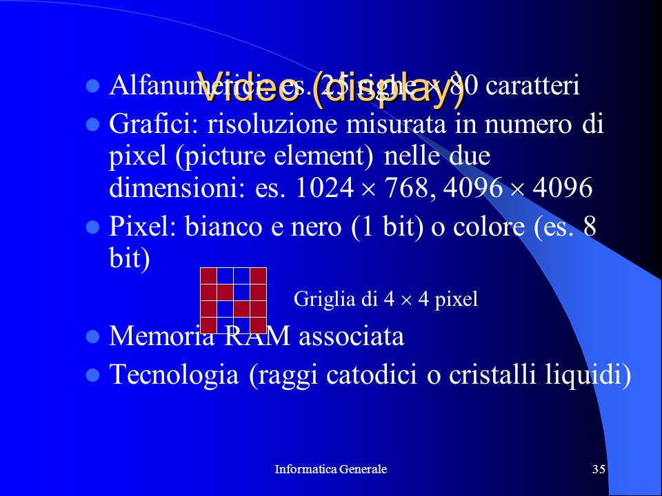 Video (display) Alfanumerici: es. 25 righe  80 caratteri