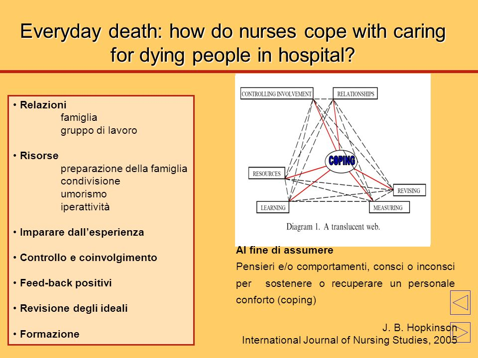 Everyday death: how do nurses cope with caring