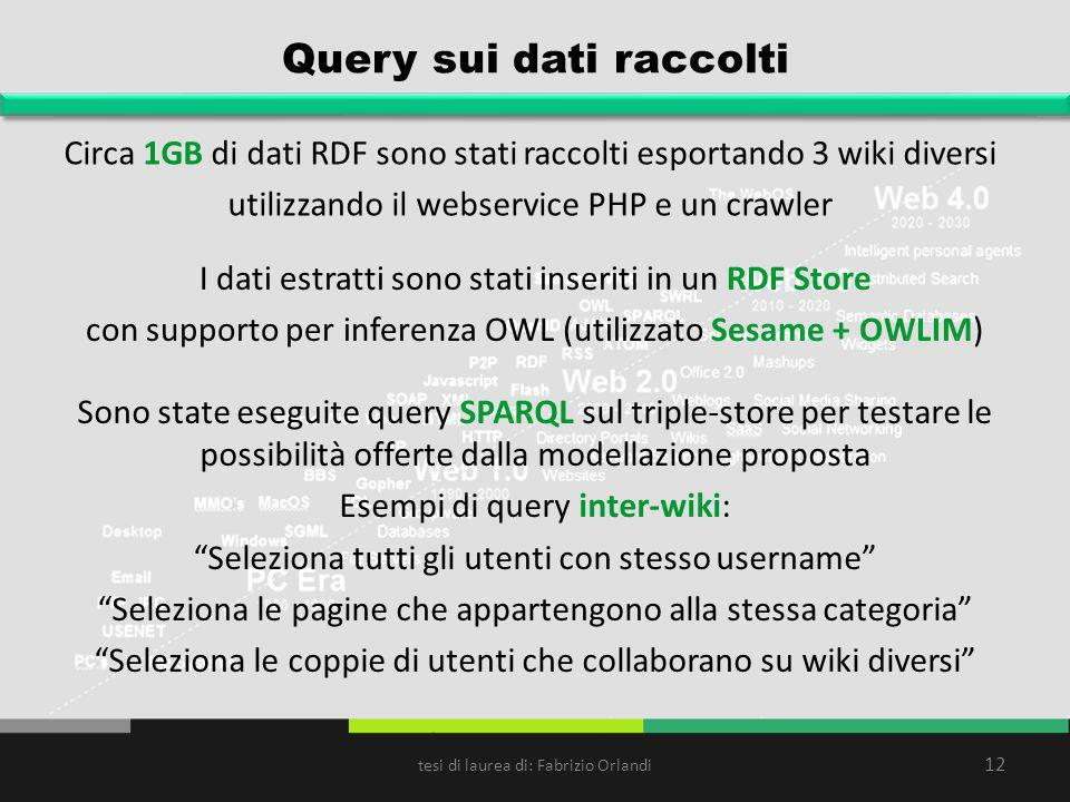 Query sui dati raccolti