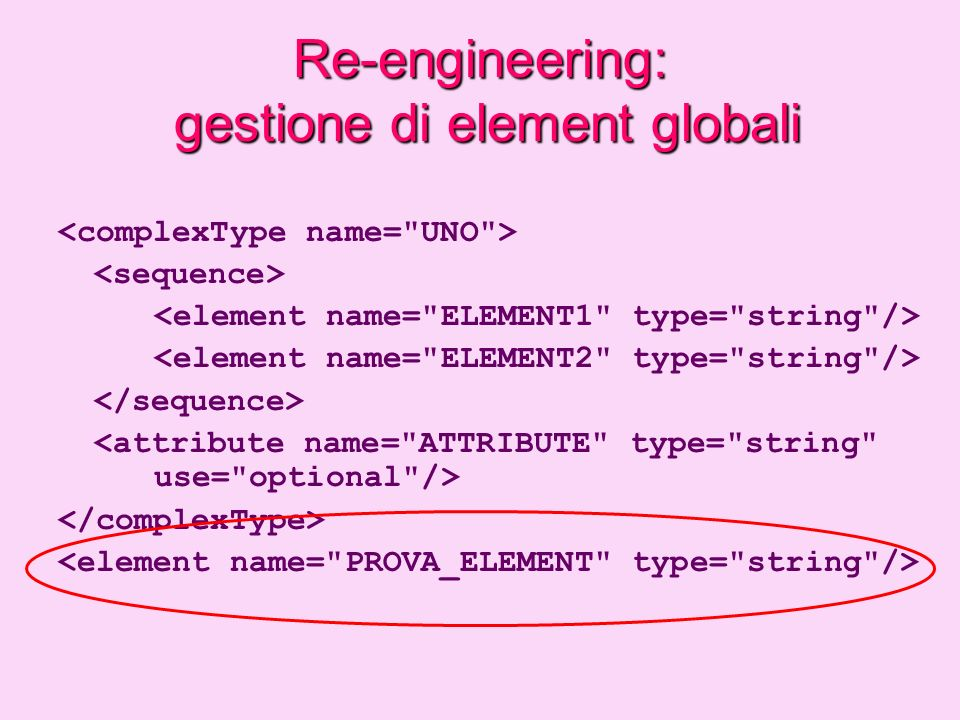 Re-engineering: gestione di element globali