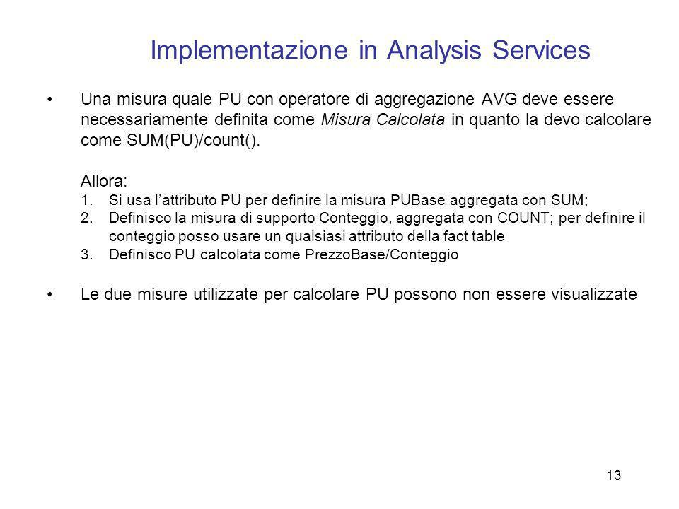Implementazione in Analysis Services