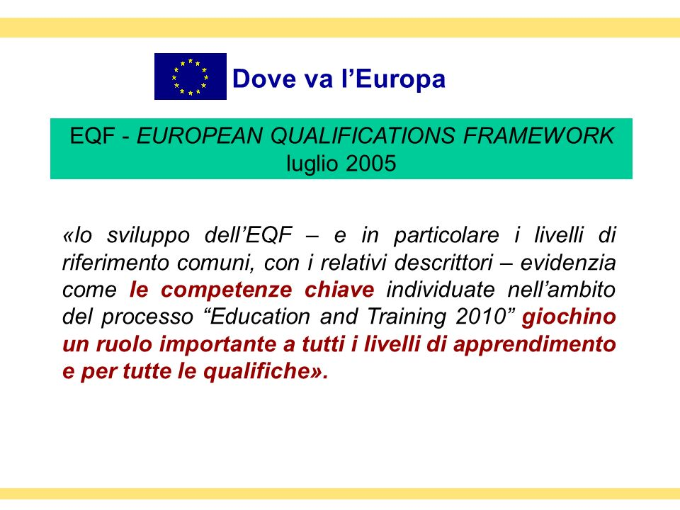 EQF - EUROPEAN QUALIFICATIONS FRAMEWORK luglio 2005