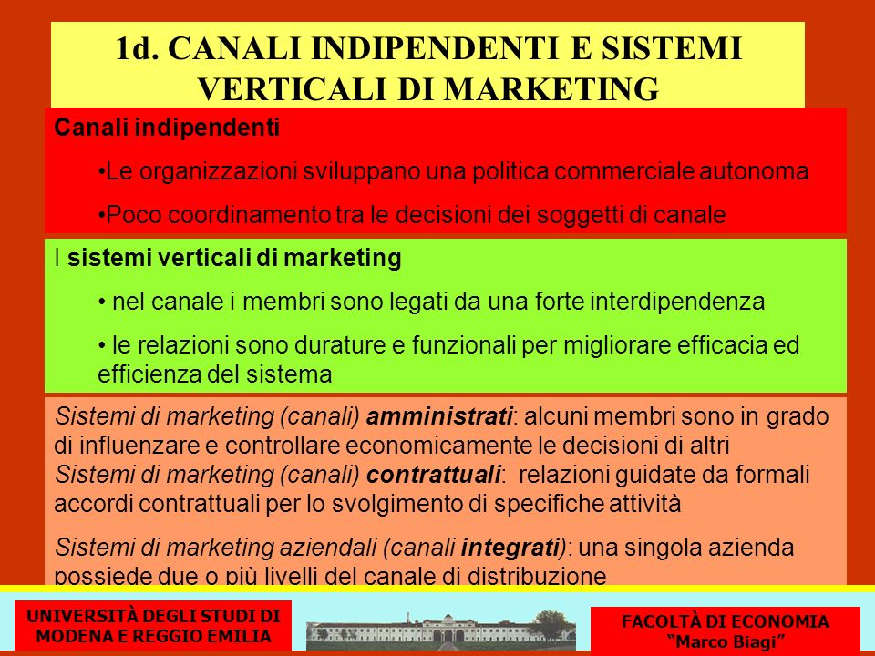 1d. CANALI INDIPENDENTI E SISTEMI VERTICALI DI MARKETING
