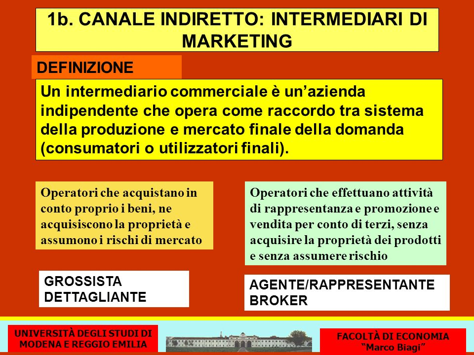 1b. CANALE INDIRETTO: INTERMEDIARI DI MARKETING