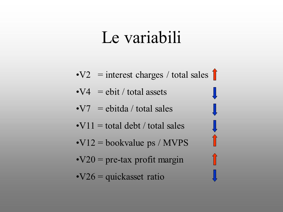 Le variabili V2 = interest charges / total sales
