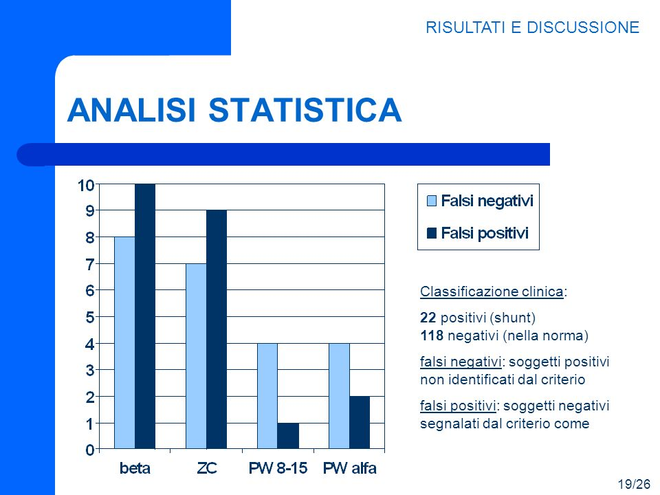 ANALISI STATISTICA RISULTATI E DISCUSSIONE Classificazione clinica: