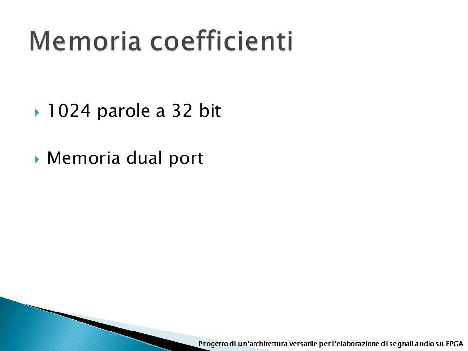 Memoria coefficienti 1024 parole a 32 bit Memoria dual port