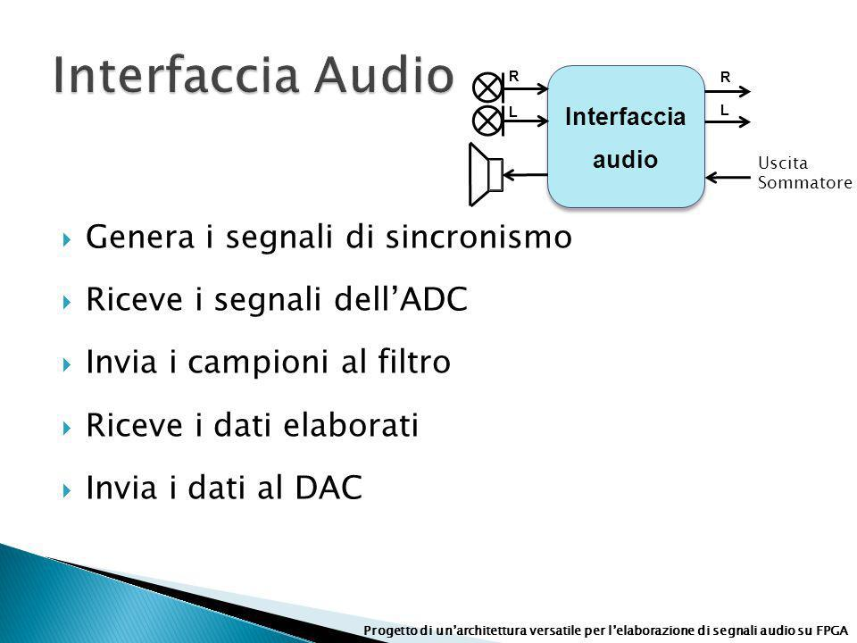 Interfaccia Audio Genera i segnali di sincronismo