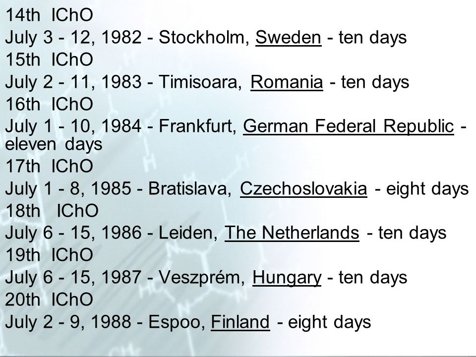 14th IChO July 3 - 12, 1982 - Stockholm, Sweden - ten days. 15th IChO. July 2 - 11, 1983 - Timisoara, Romania - ten days.
