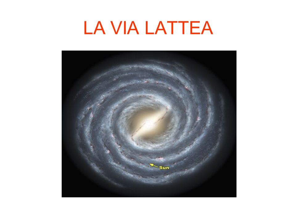 LA VIA LATTEA