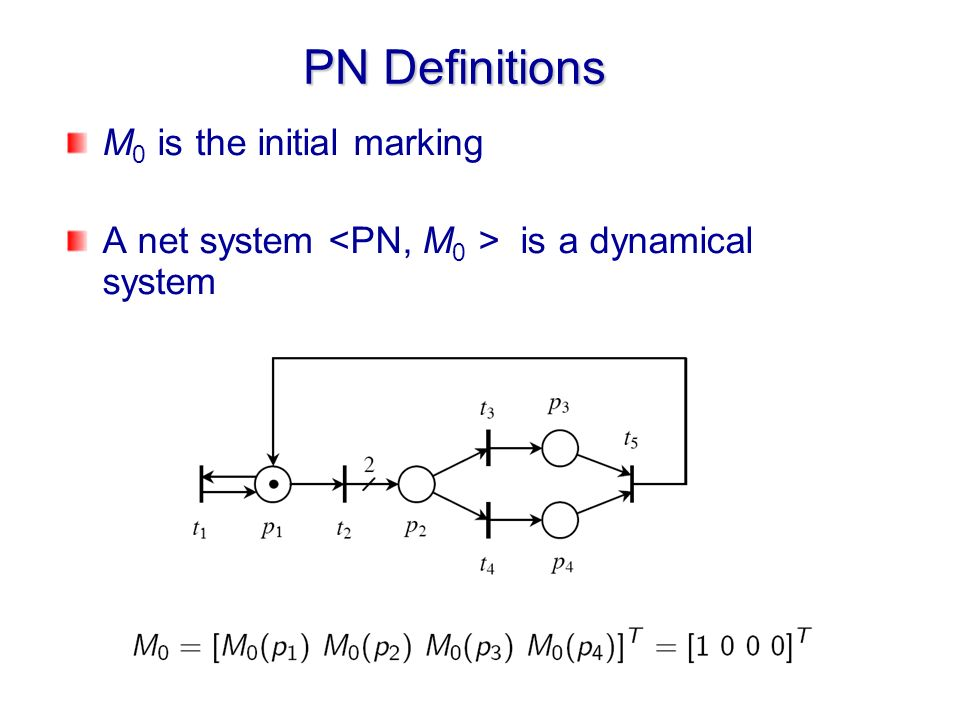 PN Definitions M0 is the initial marking