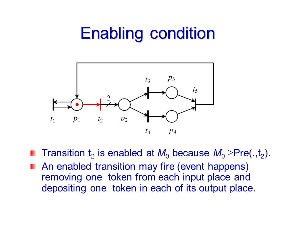 Enabling condition Transition t2 is enabled at M0 because M0 Pre(.,t2).