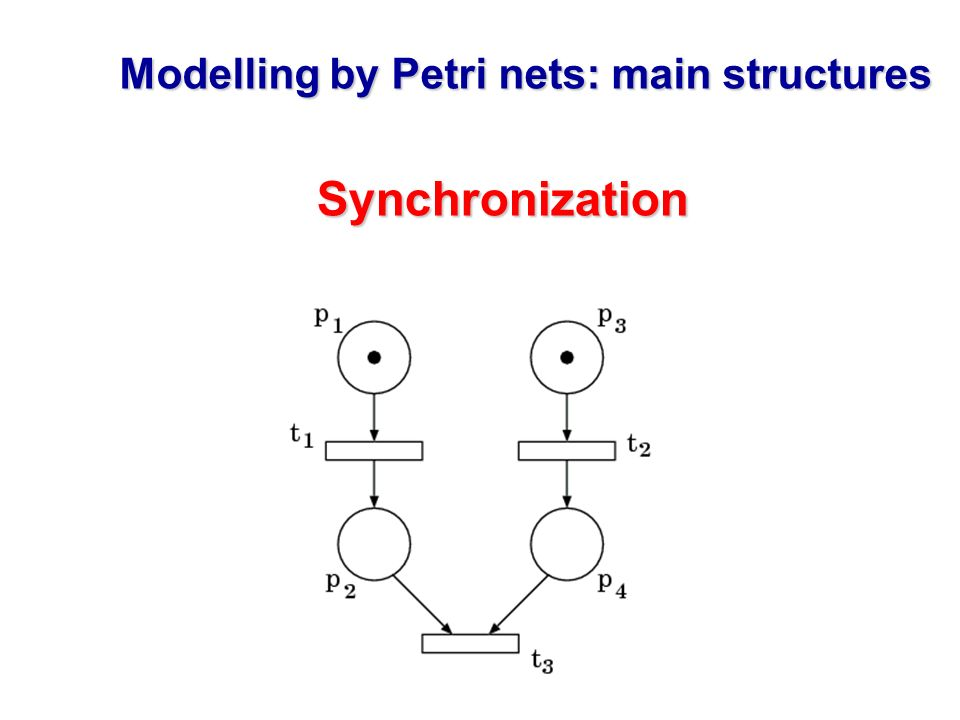 Modelling by Petri nets: main structures