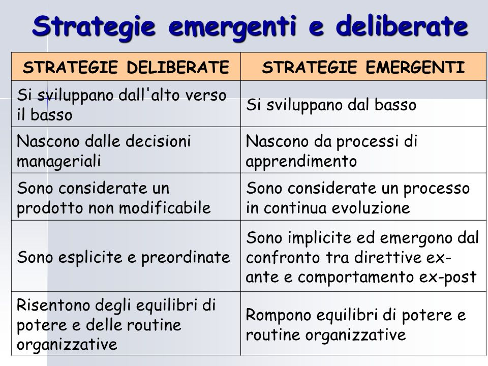 Strategie emergenti e deliberate